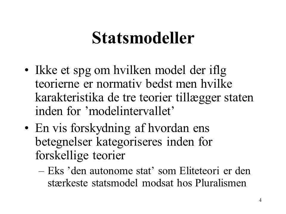 Statsmodeller