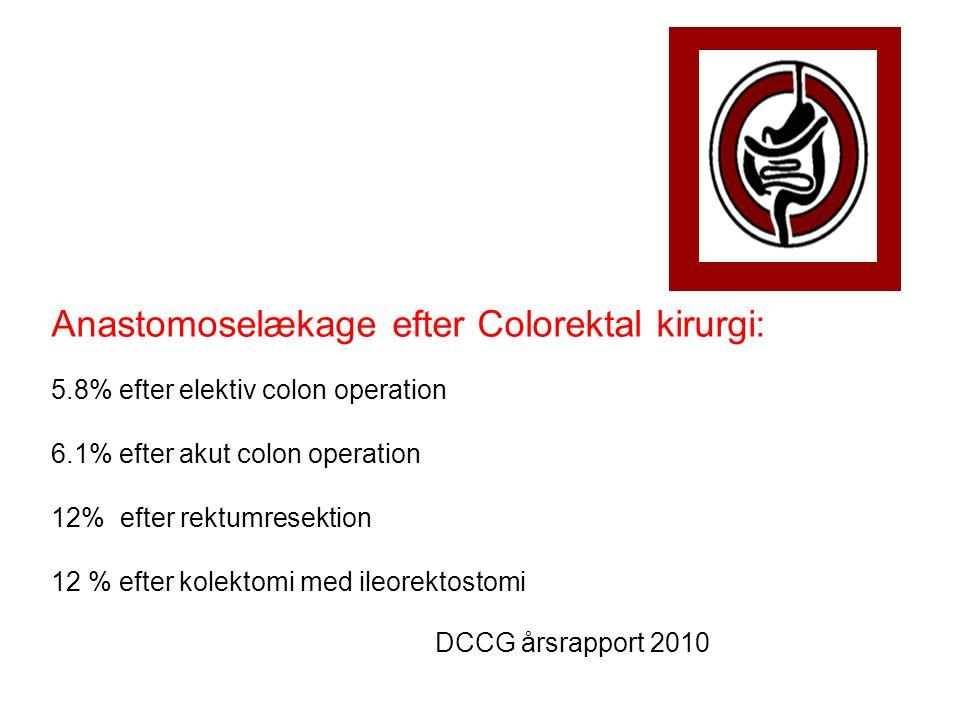 Anastomoselækage efter Colorektal kirurgi: