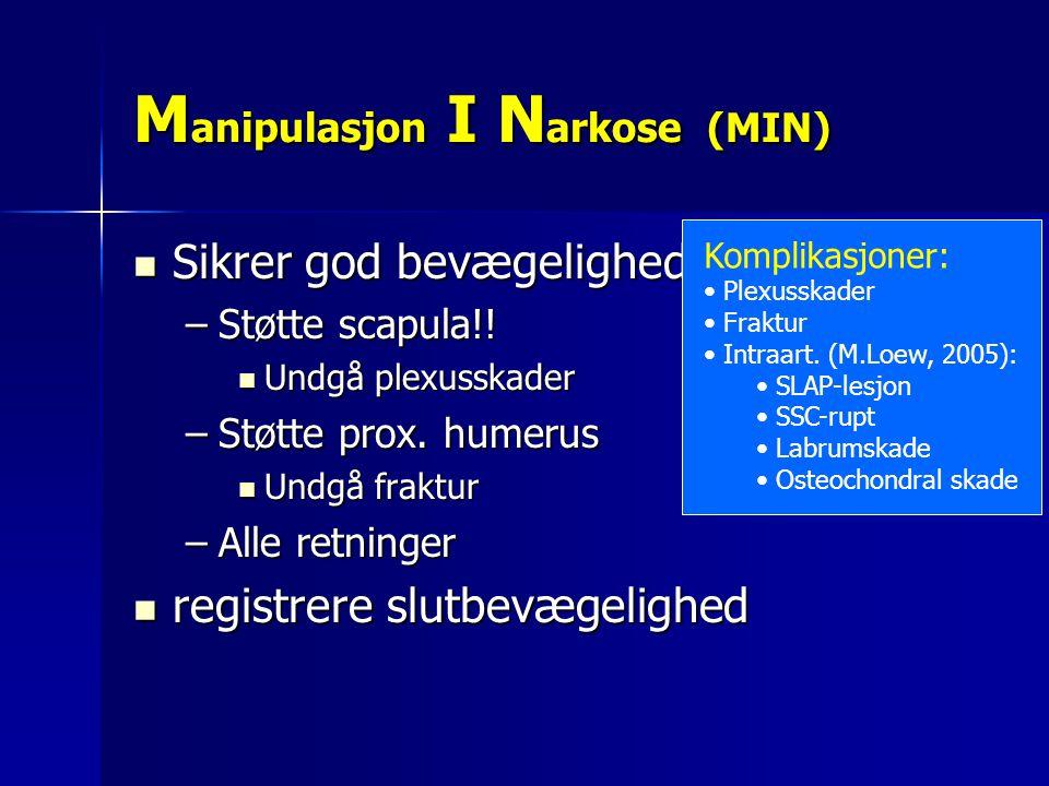 Manipulasjon I Narkose (MIN)