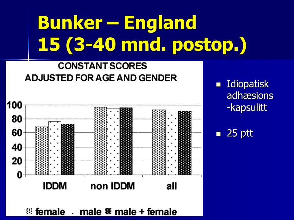 Bunker – England 15 (3-40 mnd. postop.)