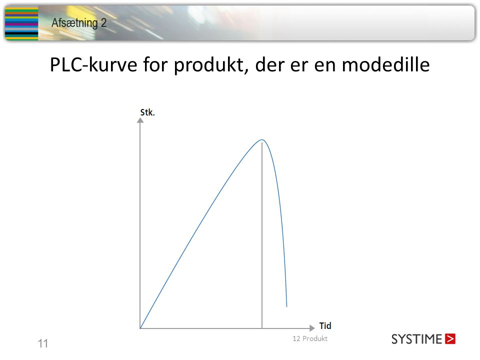 PLC-kurve for produkt, der er en modedille