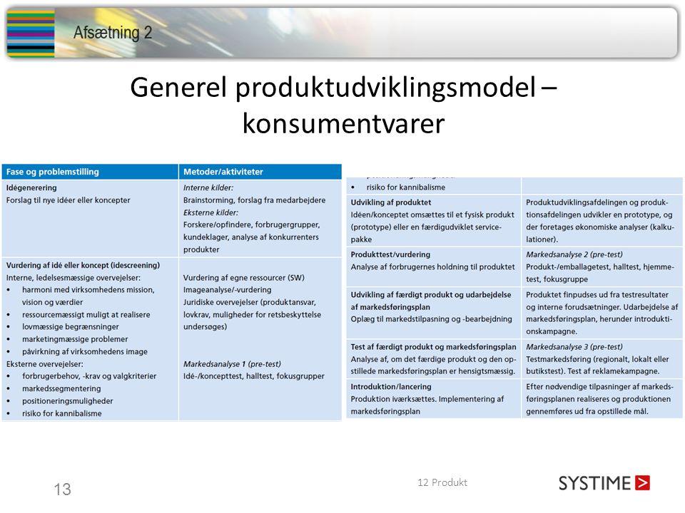 Generel produktudviklingsmodel – konsumentvarer