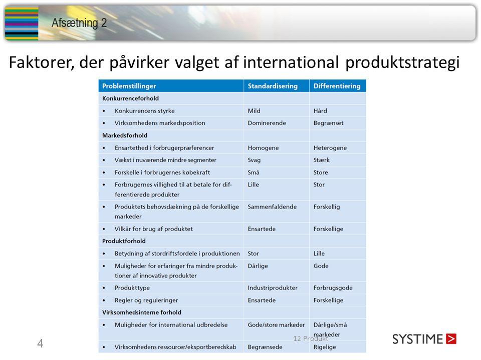 Faktorer, der påvirker valget af international produktstrategi