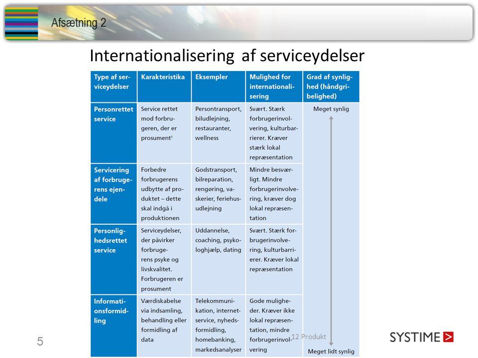 Internationalisering af serviceydelser