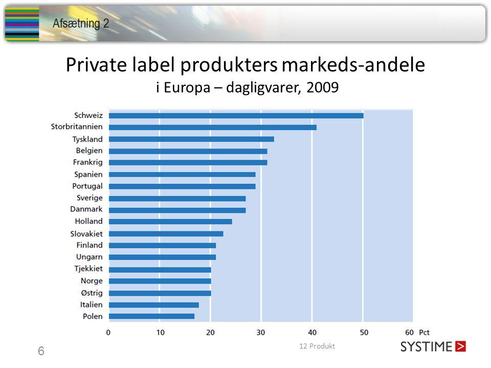 Private label produkters markeds-andele i Europa – dagligvarer, 2009