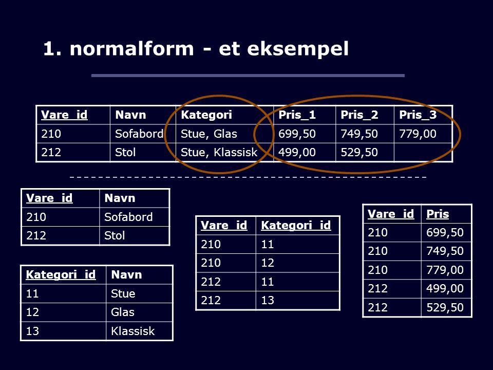 1. normalform - et eksempel