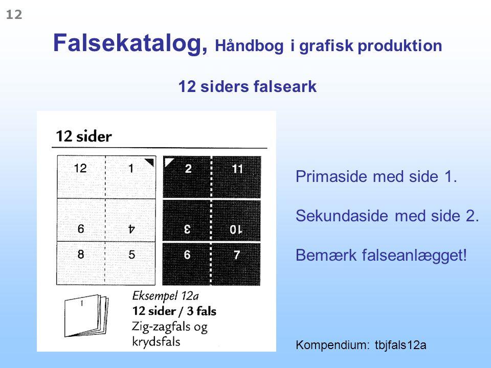 Falsekatalog, Håndbog i grafisk produktion 12 siders falseark