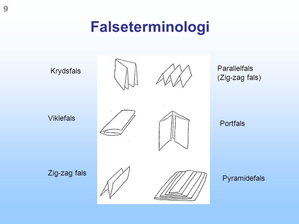 Falseterminologi Parallelfals Krydsfals (Zig-zag fals) Viklefals