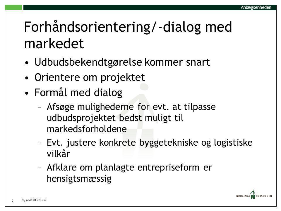 Forhåndsorientering/-dialog med markedet