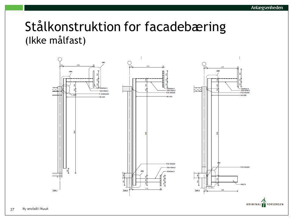 Stålkonstruktion for facadebæring (Ikke målfast)