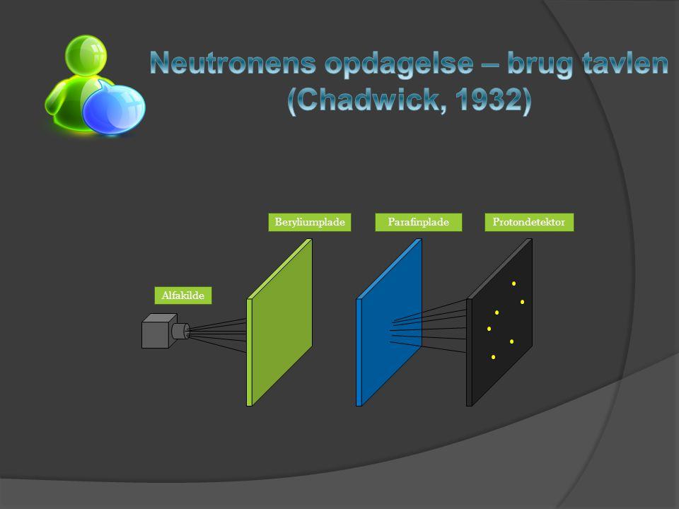 Neutronens opdagelse – brug tavlen