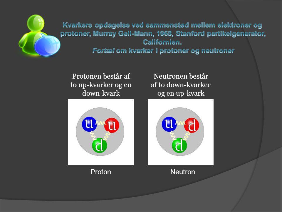 Kvarkers opdagelse ved sammenstød mellem elektroner og