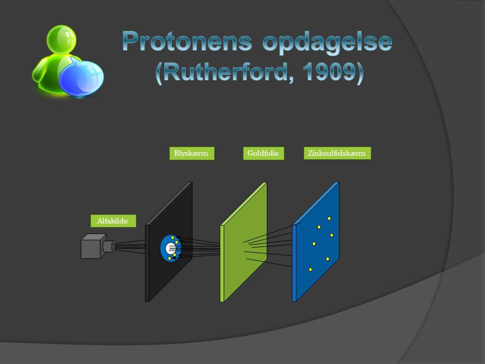 Protonens opdagelse (Rutherford, 1909) Blyskærm Guldfolie