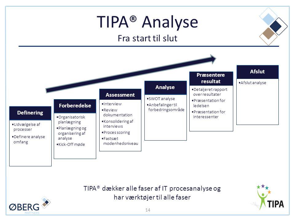 TIPA® Analyse Fra start til slut