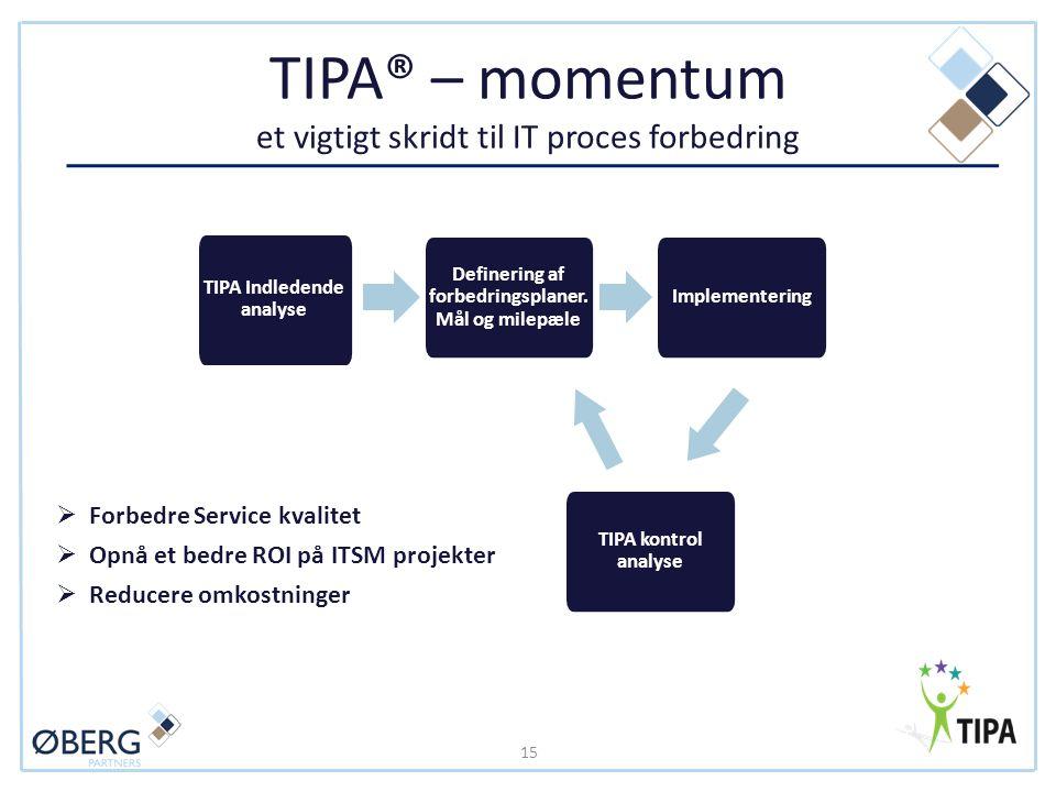 TIPA® – momentum et vigtigt skridt til IT proces forbedring