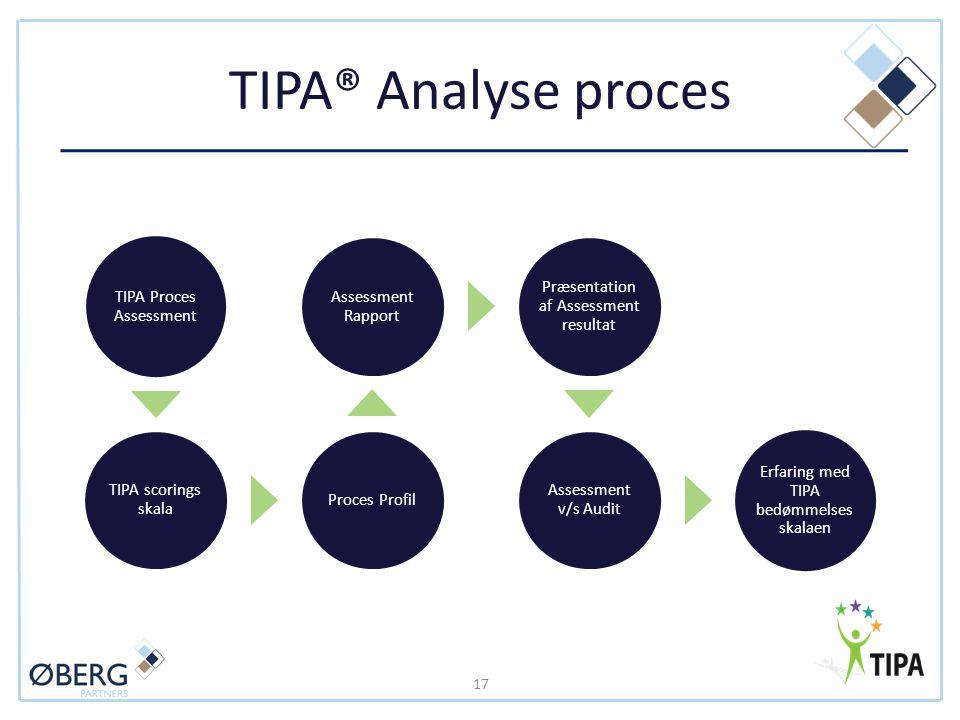 TIPA® Analyse proces TIPA Proces Assessment TIPA scorings skala