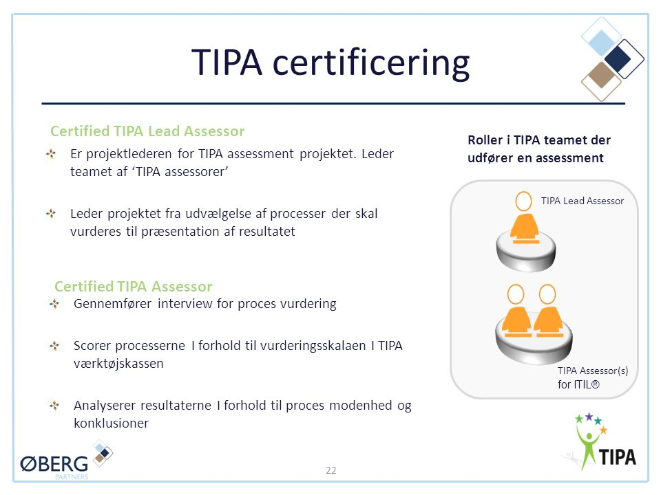 TIPA certificering Certified TIPA Lead Assessor