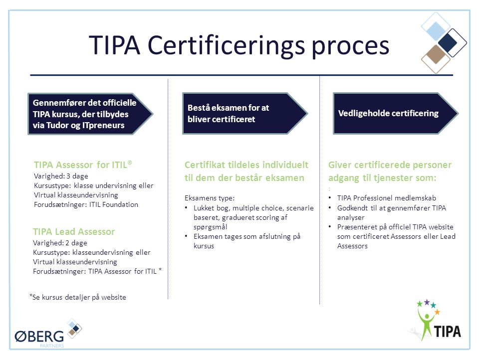 TIPA Certificerings proces