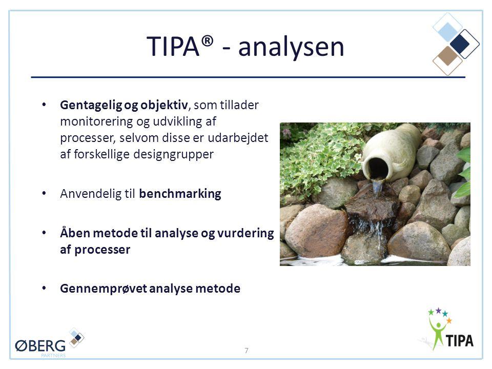 TIPA® - analysen Gentagelig og objektiv, som tillader monitorering og udvikling af processer, selvom disse er udarbejdet af forskellige designgrupper.