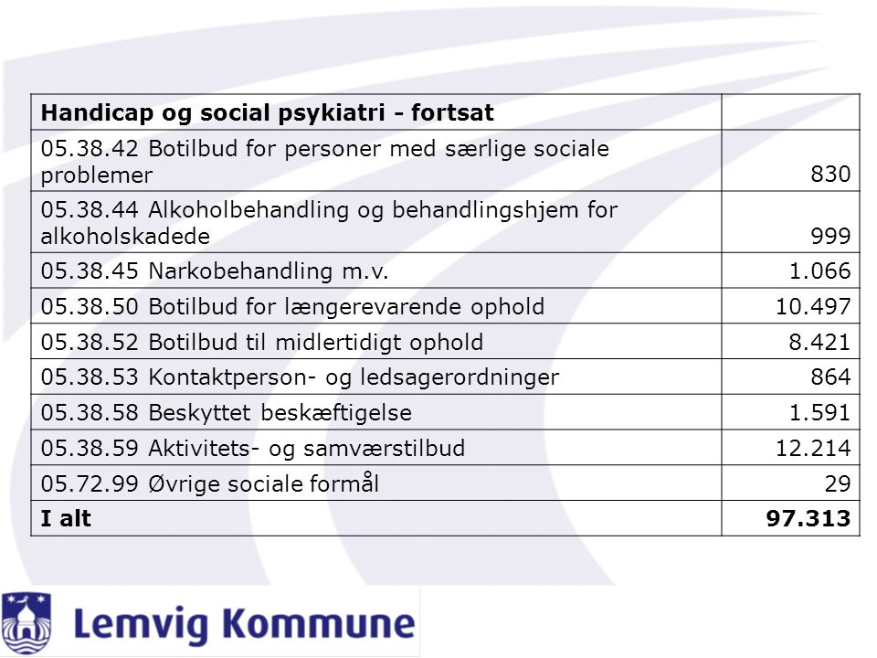 Handicap og social psykiatri - fortsat