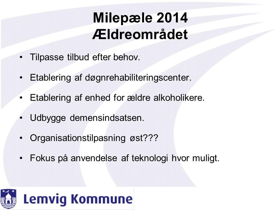 Milepæle 2014 Ældreområdet