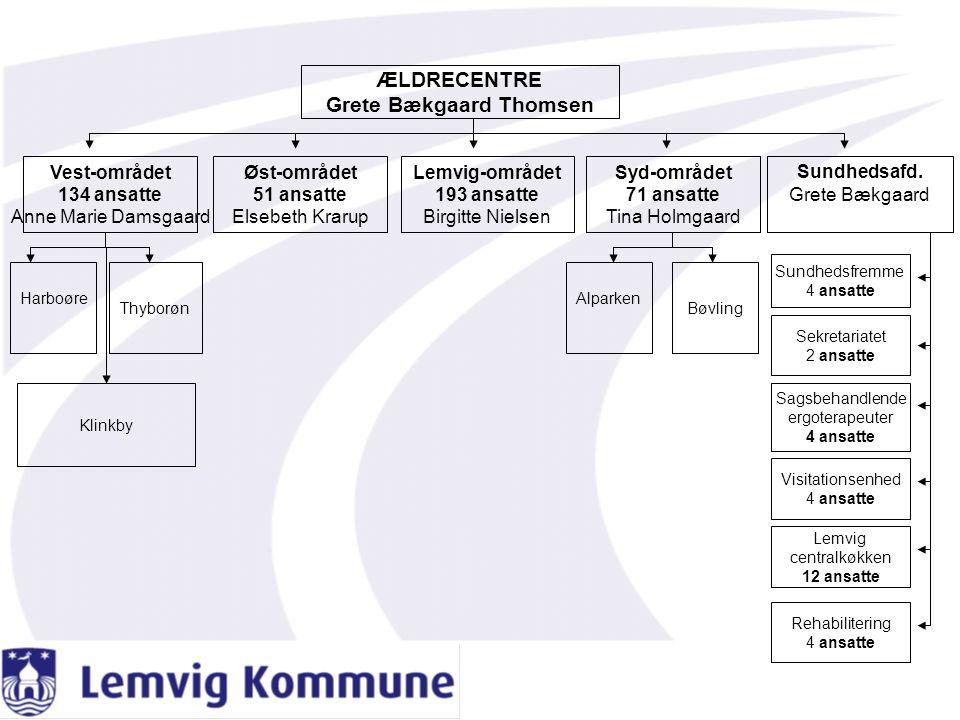 ÆLDRECENTRE Grete Bækgaard Thomsen
