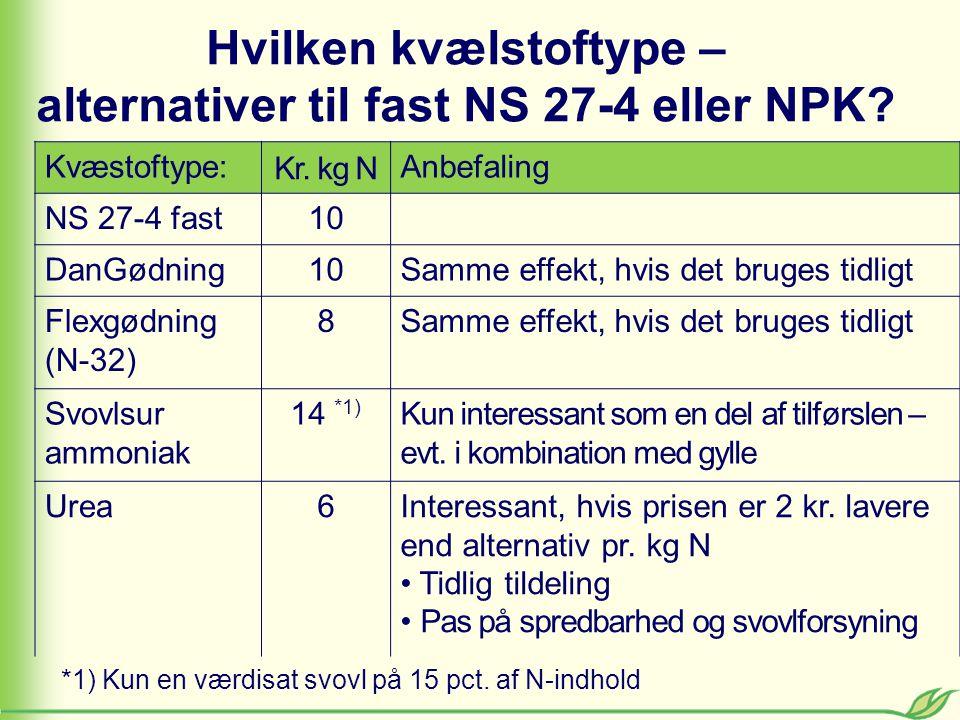 Hvilken kvælstoftype – alternativer til fast NS 27-4 eller NPK