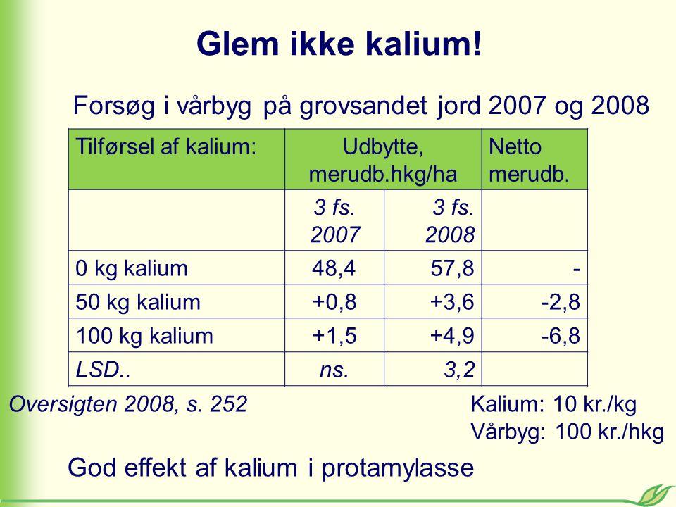 Glem ikke kalium! Forsøg i vårbyg på grovsandet jord 2007 og 2008
