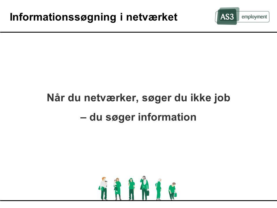 Informationssøgning i netværket
