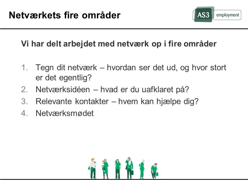 Netværkets fire områder