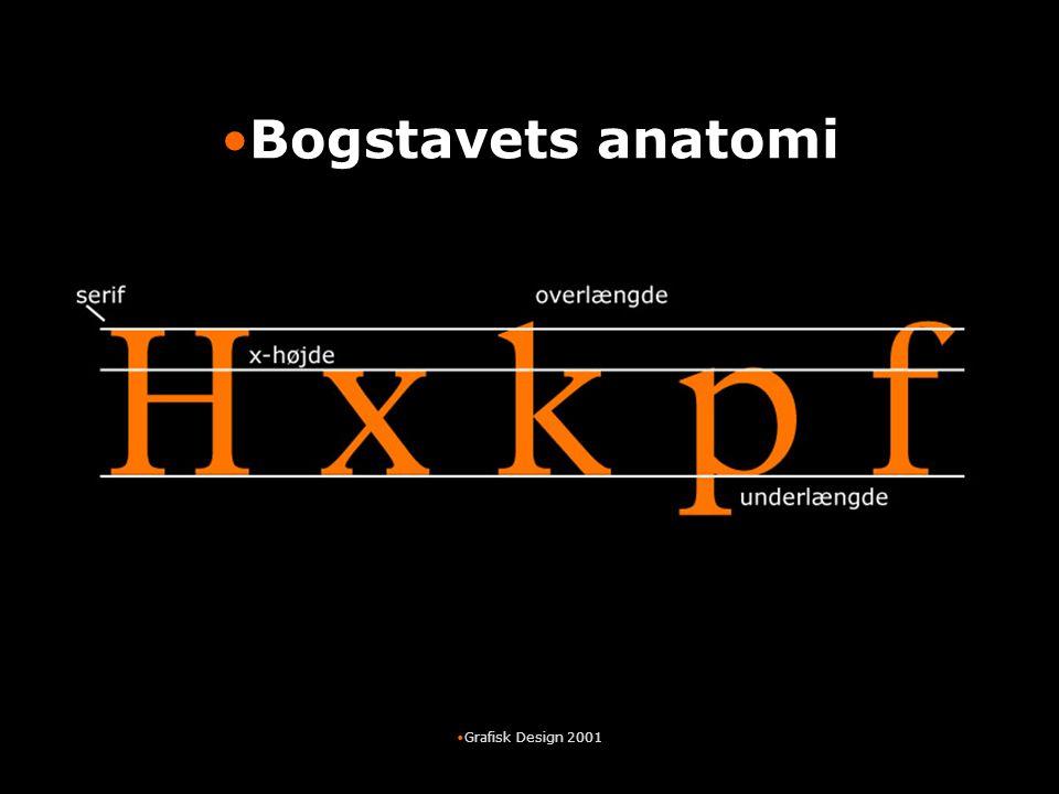 Bogstavets anatomi Grafisk Design 2001