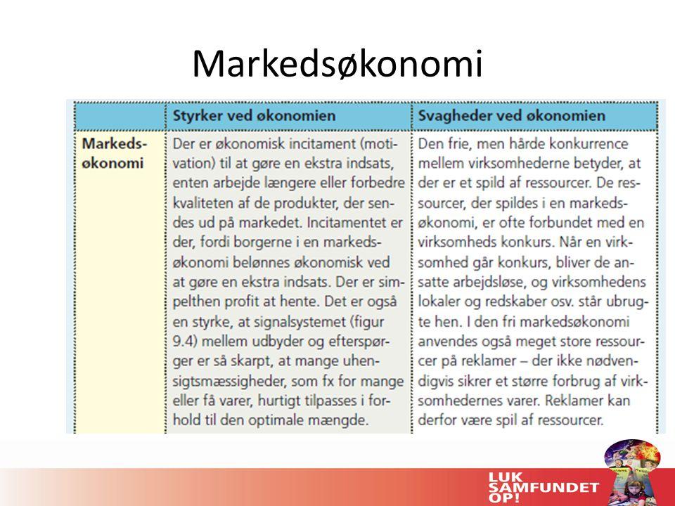 Markedsøkonomi