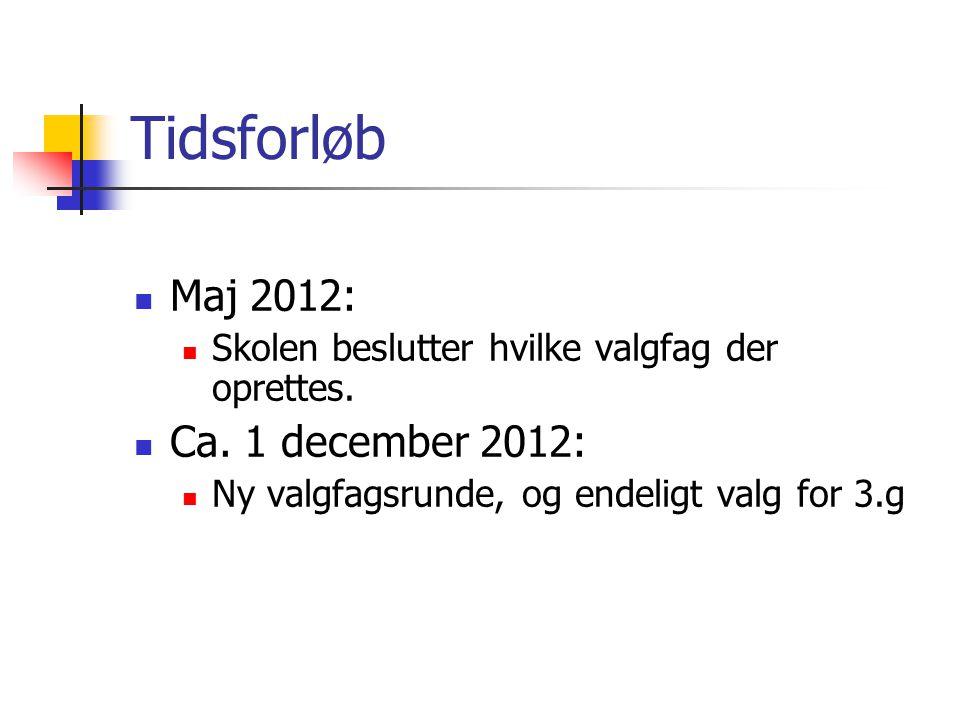 Tidsforløb Maj 2012: Ca. 1 december 2012: