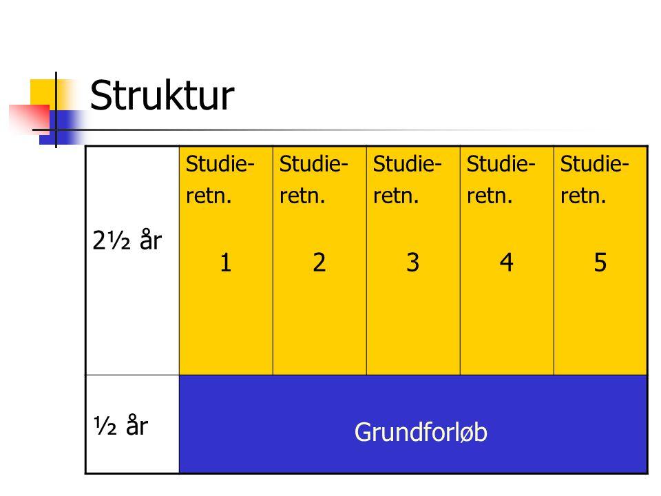 Struktur 2½ år Studie- retn. 1 2 3 4 5 ½ år Grundforløb