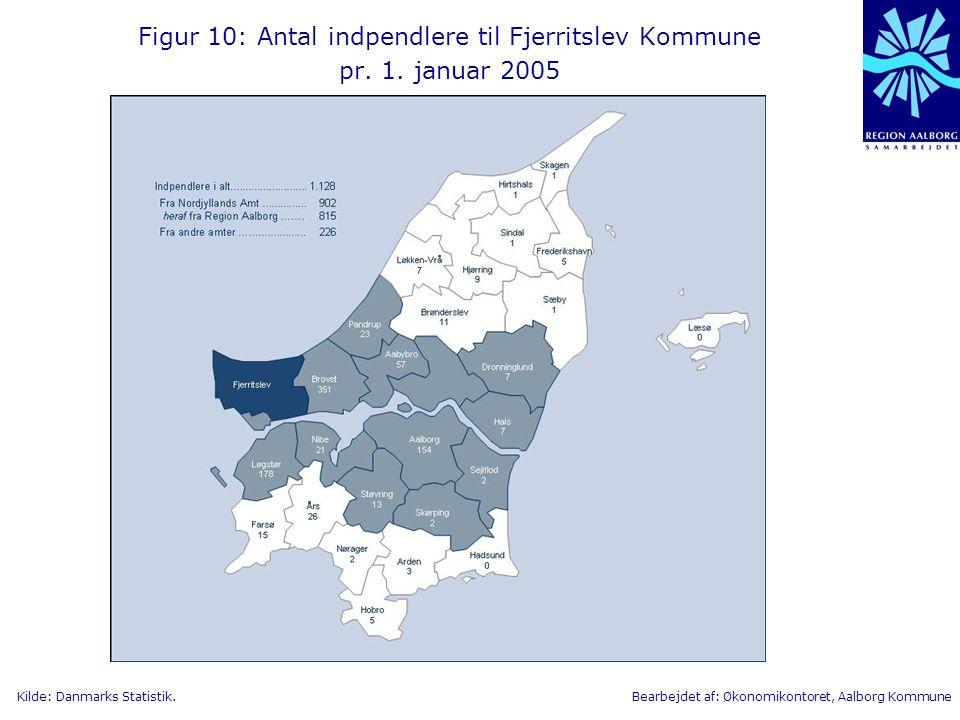 Figur 10: Antal indpendlere til Fjerritslev Kommune pr. 1. januar 2005