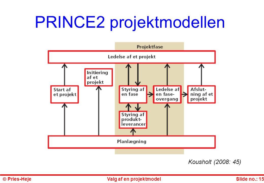 PRINCE2 projektmodellen