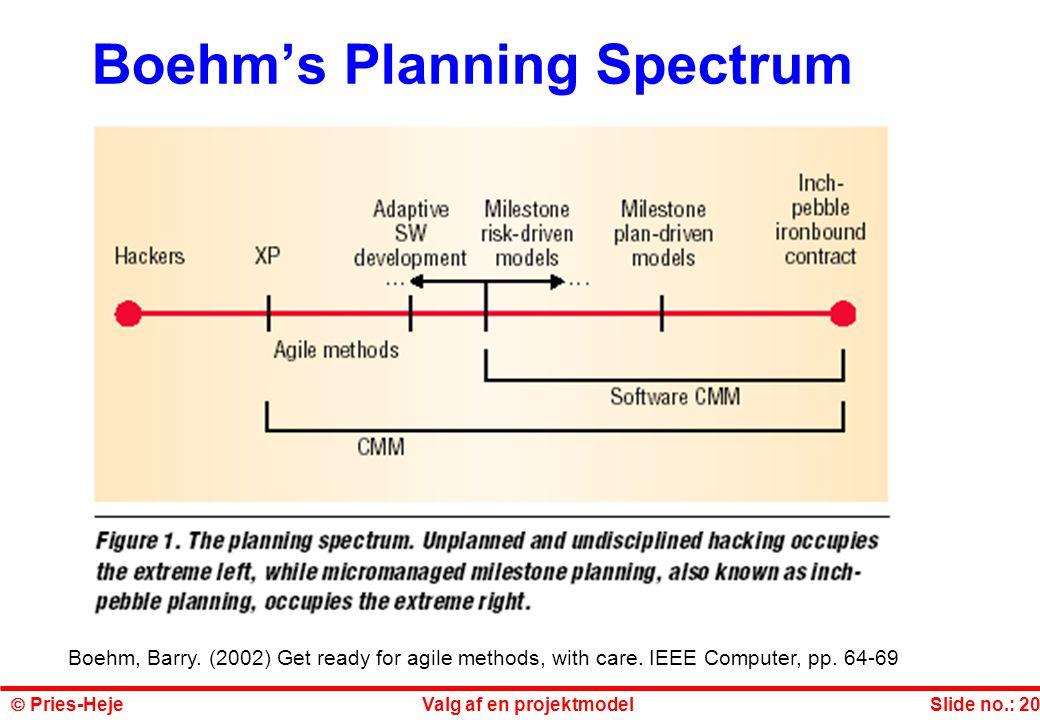 Boehm's Planning Spectrum