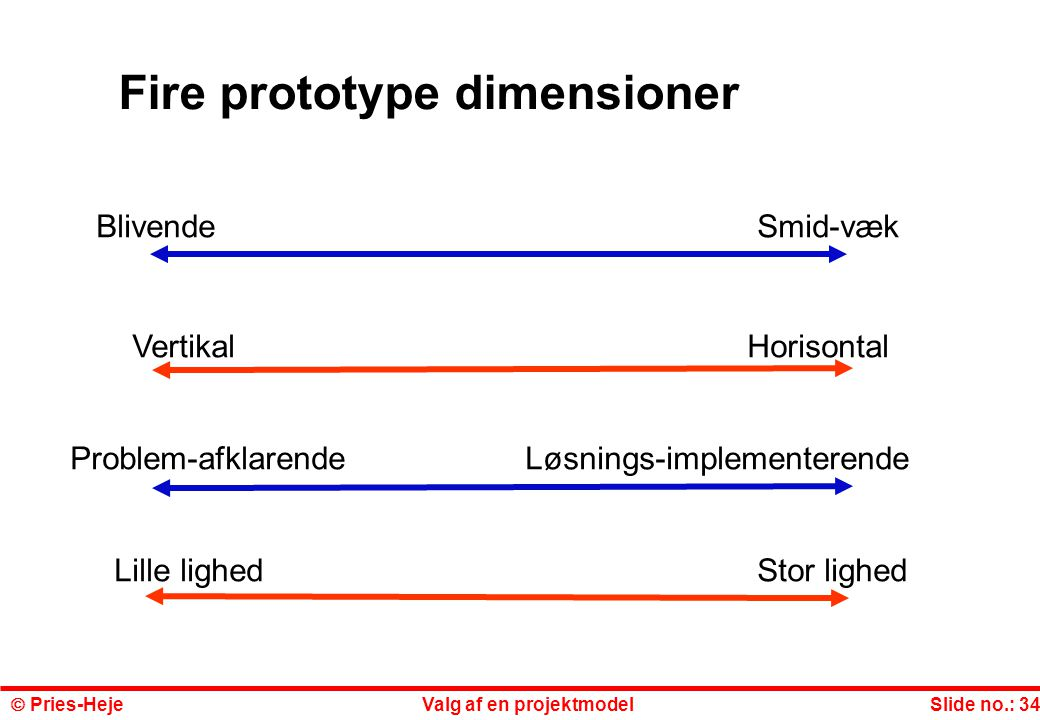 Fire prototype dimensioner