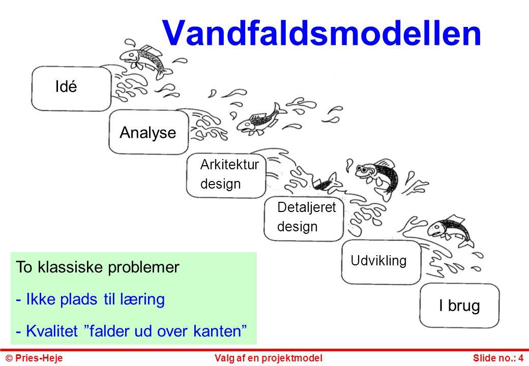 Vandfaldsmodellen Idé Analyse To klassiske problemer