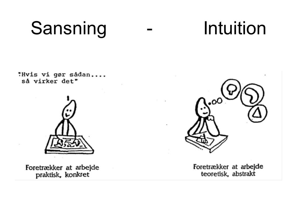 Sansning - Intuition
