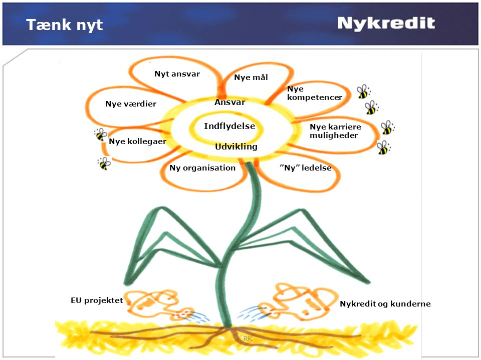 Tænk nyt Ansvar Indflydelse Udvikling Nyt ansvar Nye mål Nye