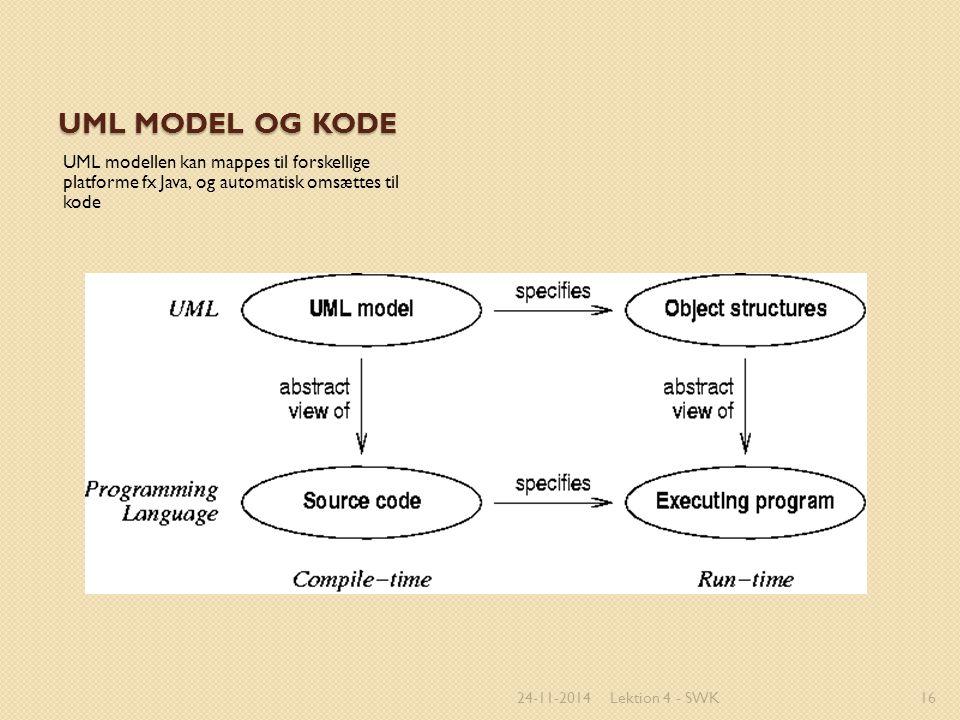 UML model og kode UML modellen kan mappes til forskellige platforme fx Java, og automatisk omsættes til kode.