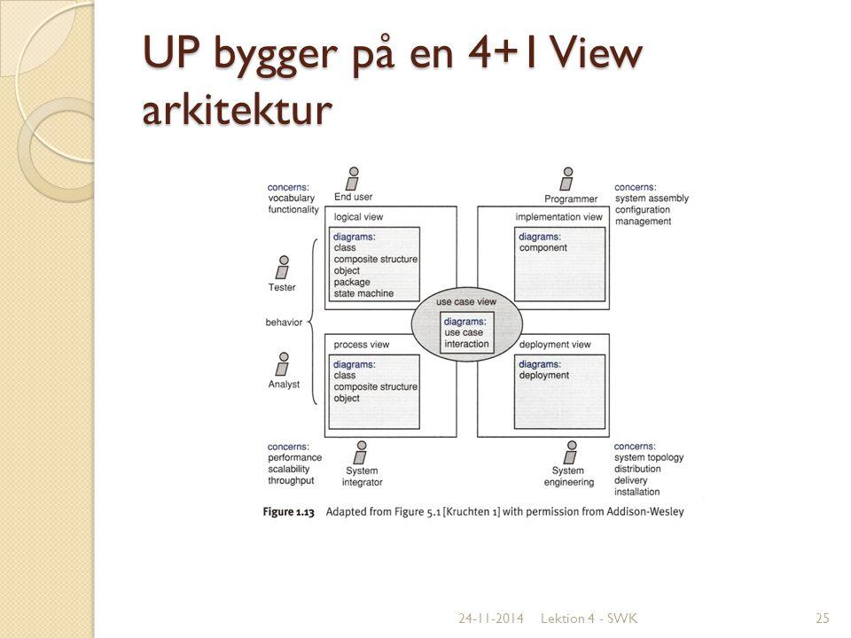 UP bygger på en 4+1 View arkitektur