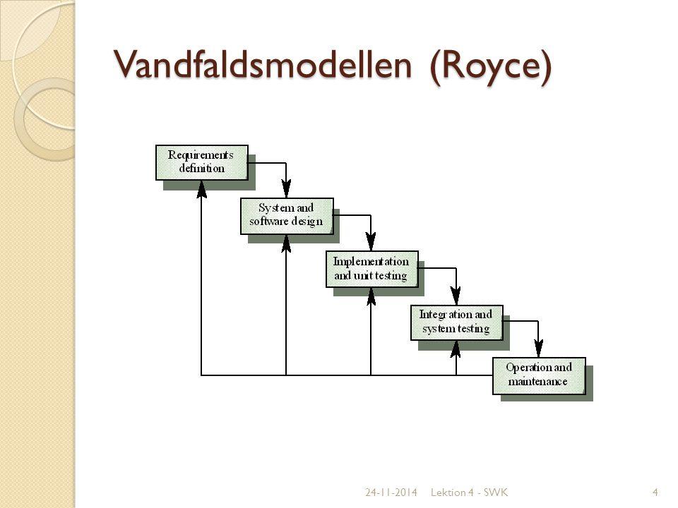 Vandfaldsmodellen (Royce)