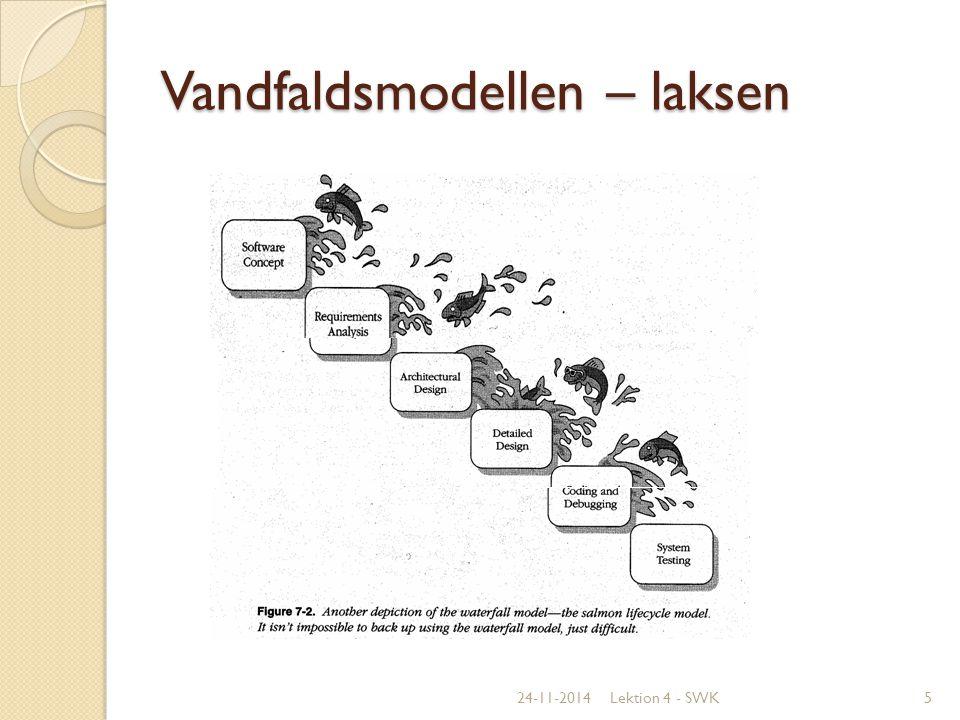 Vandfaldsmodellen – laksen