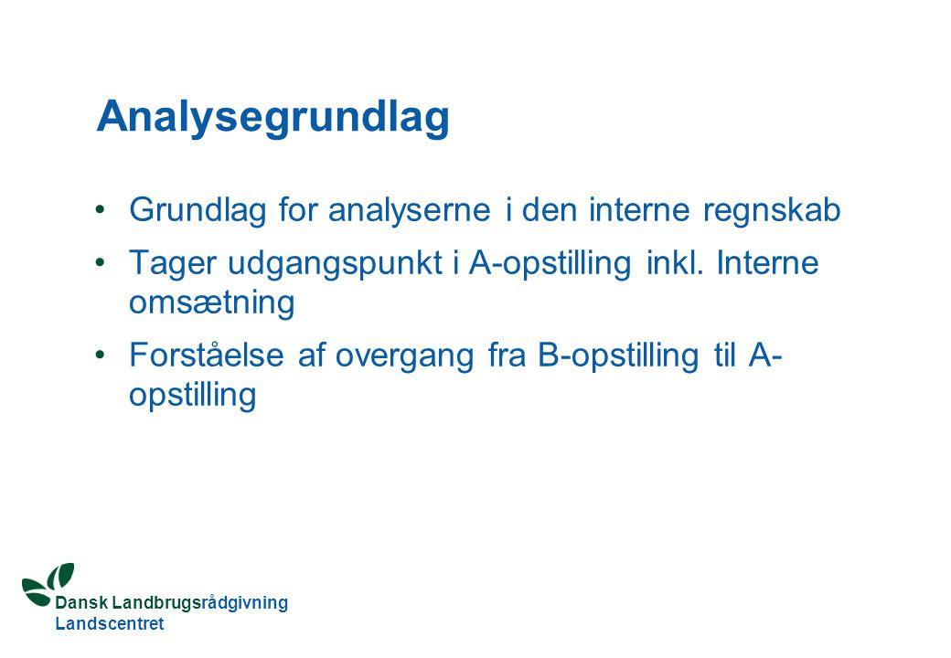 Analysegrundlag Grundlag for analyserne i den interne regnskab