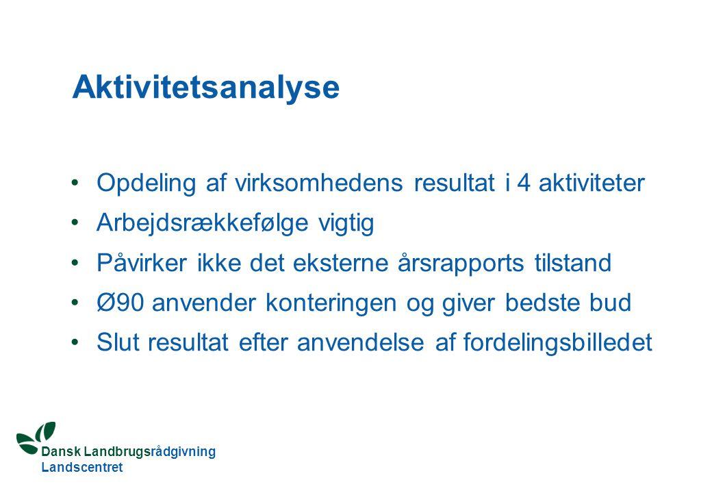 Aktivitetsanalyse Opdeling af virksomhedens resultat i 4 aktiviteter