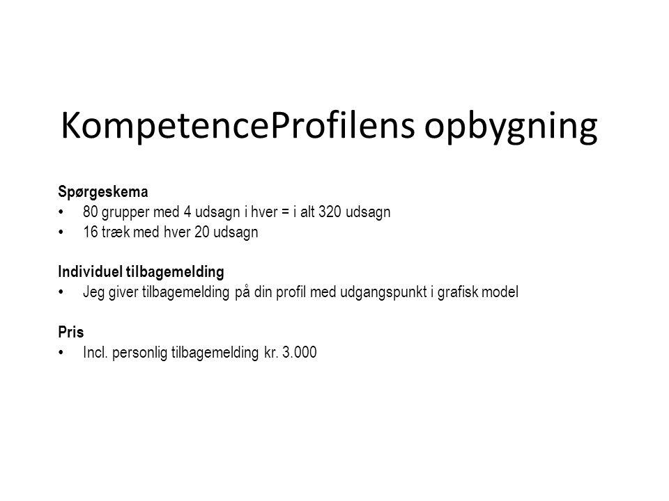 KompetenceProfilens opbygning