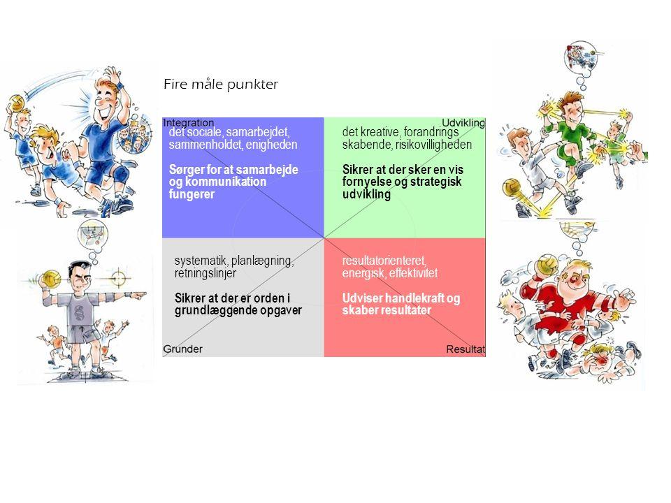 Fire måle punkter det sociale, samarbejdet, sammenholdet, enigheden