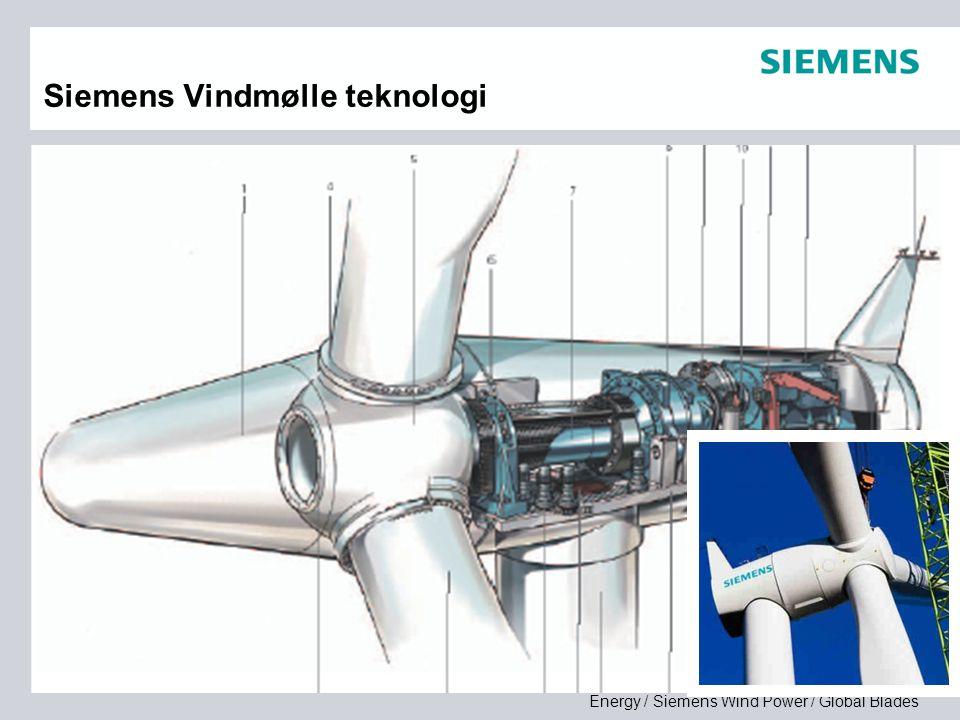 Siemens Vindmølle teknologi